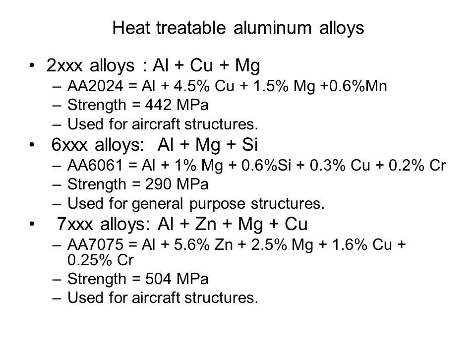 Heat treatable aluminum alloys 2xxx alloys : Al + Cu + Mg –AA2024 = Al + 4.5% Cu + 1.5% Mg +0.6%Mn –Strength = 442 MPa –Used for aircraft structures.
