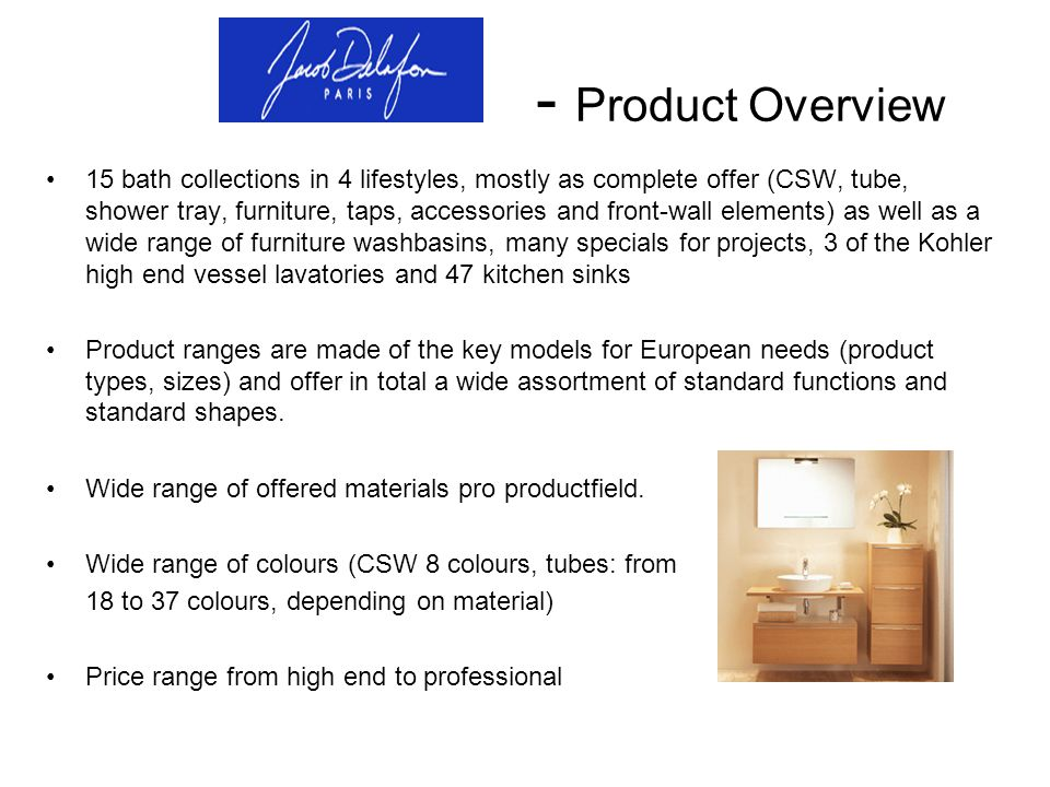 - Product Overview 15 bath collections in 4 lifestyles, mostly as complete offer (CSW, tube, shower tray, furniture, taps, accessories and front-wall