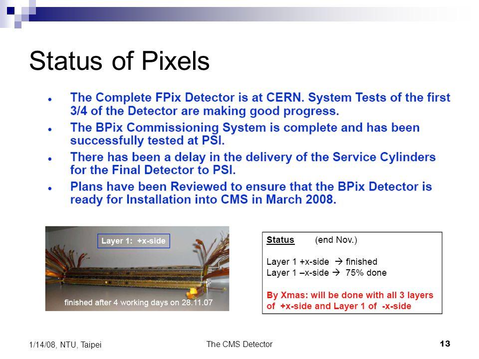 The CMS Detector13 1/14/08, NTU, Taipei Status of Pixels