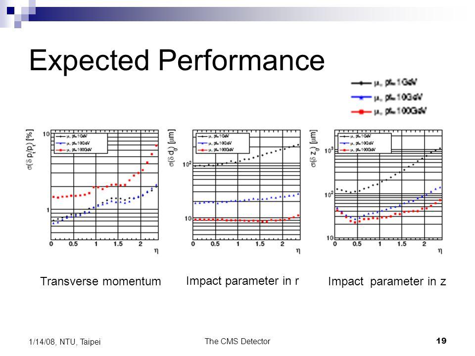 The CMS Detector19 1/14/08, NTU, Taipei Expected Performance Impact parameter in r Impact parameter in zTransverse momentum