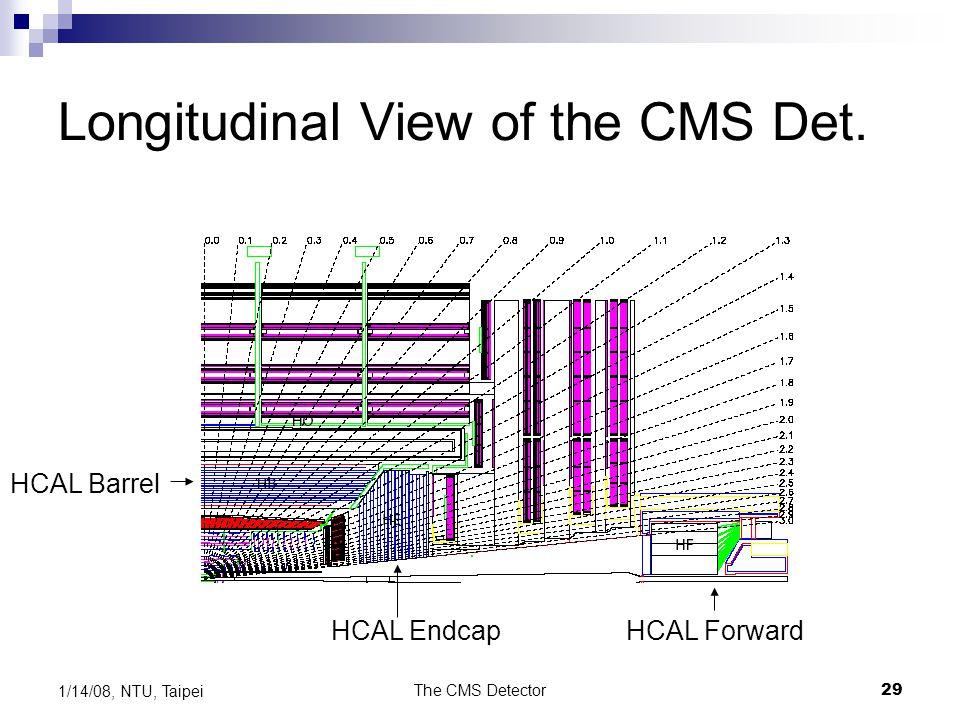 The CMS Detector29 1/14/08, NTU, Taipei Longitudinal View of the CMS Det. HCAL Barrel HCAL EndcapHCAL Forward