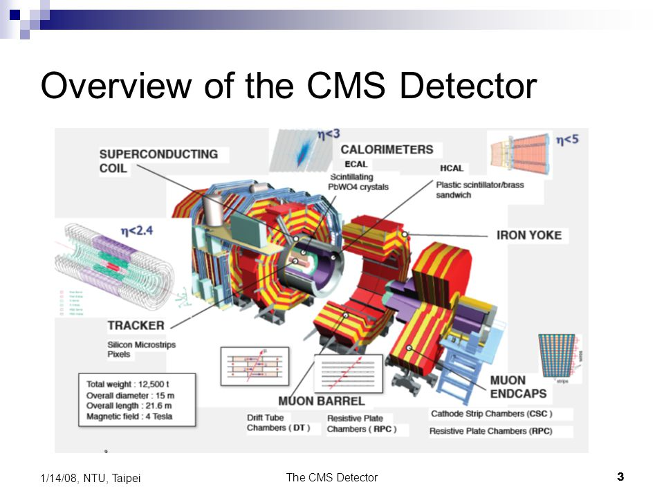 The CMS Detector3 1/14/08, NTU, Taipei Overview of the CMS Detector