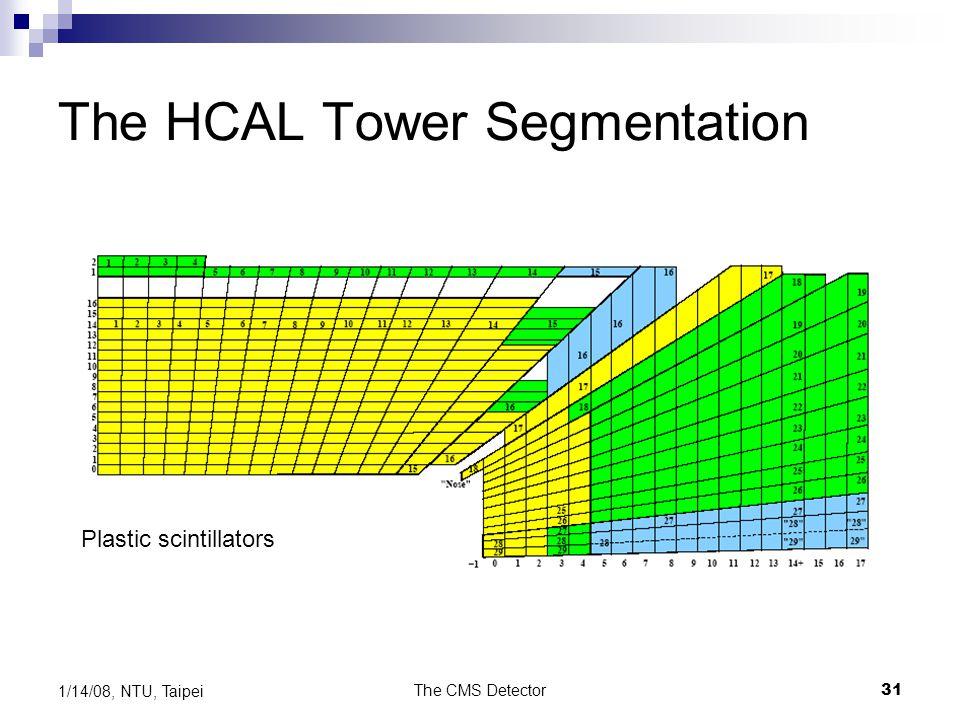 The CMS Detector31 1/14/08, NTU, Taipei The HCAL Tower Segmentation Plastic scintillators