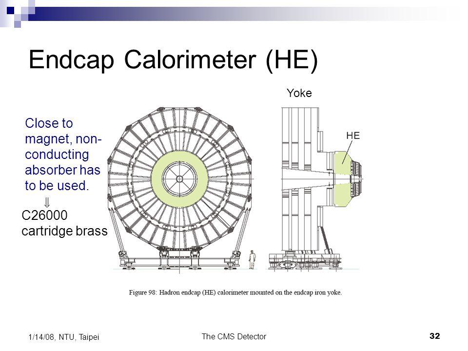 The CMS Detector32 1/14/08, NTU, Taipei Endcap Calorimeter (HE) Yoke Close to magnet, non- conducting absorber has to be used. C26000 cartridge brass