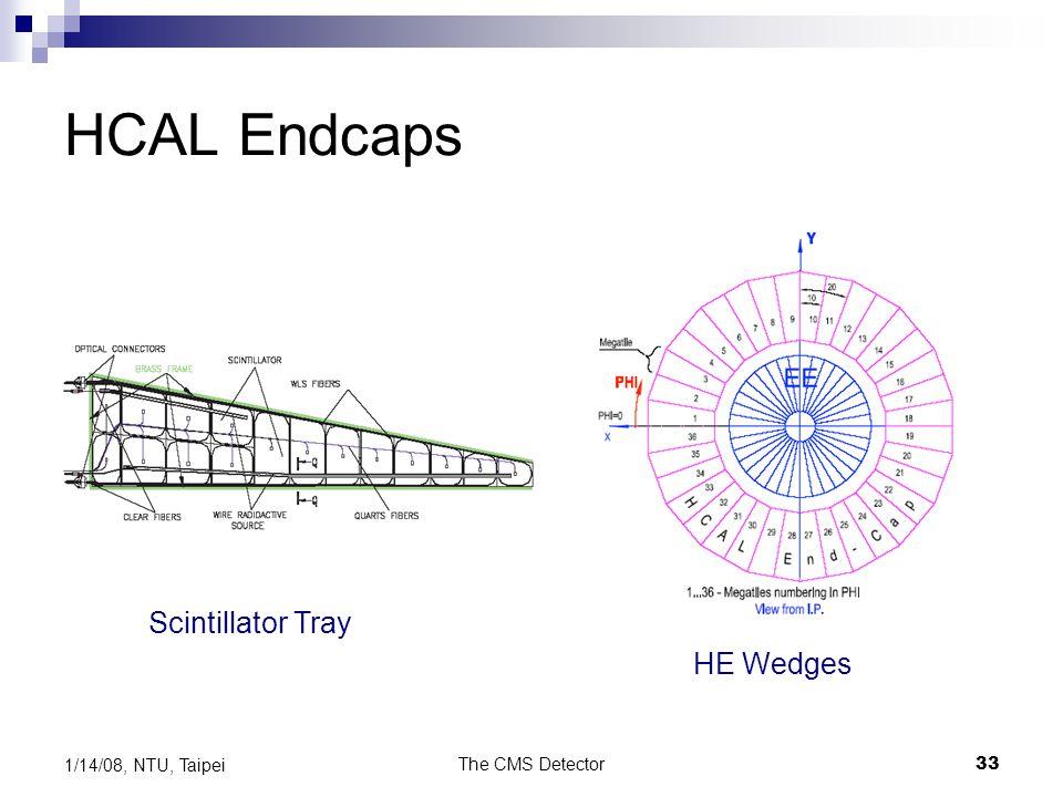 The CMS Detector33 1/14/08, NTU, Taipei HCAL Endcaps HE Wedges Scintillator Tray