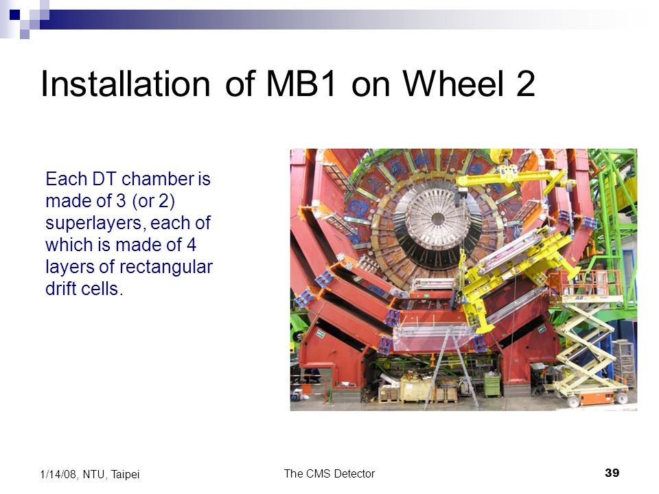 The CMS Detector39 1/14/08, NTU, Taipei Installation of MB1 on Wheel 2 Each DT chamber is made of 3 (or 2) superlayers, each of which is made of 4 lay