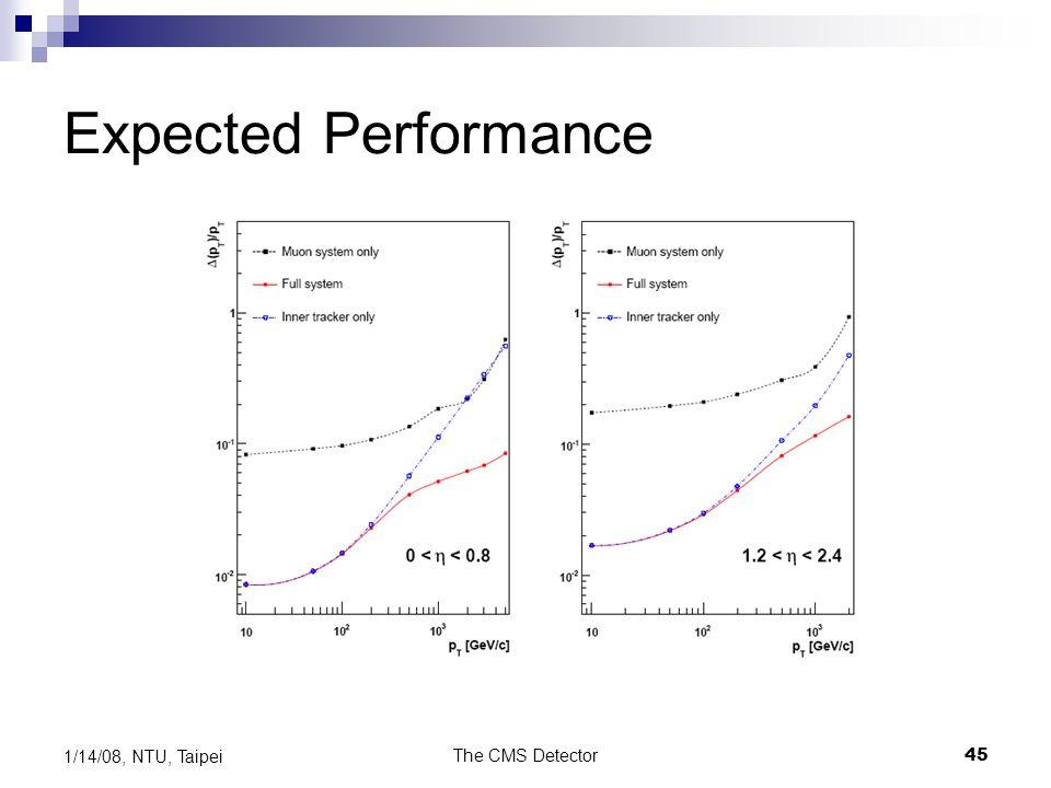 The CMS Detector45 1/14/08, NTU, Taipei Expected Performance