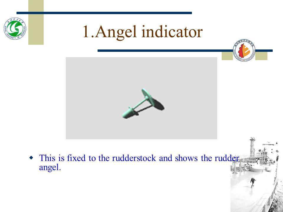 Actuator Main Parts