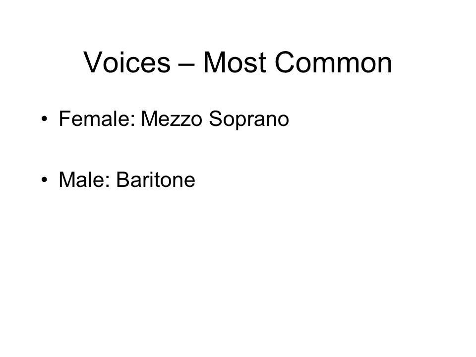 Voices – Most Common Female: Mezzo Soprano Male: Baritone