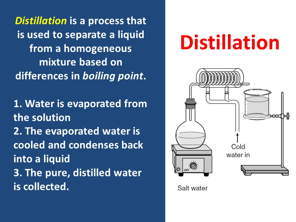 Distillation is a process that is used to separate a liquid from a homogeneous mixture based on differences in boiling point.