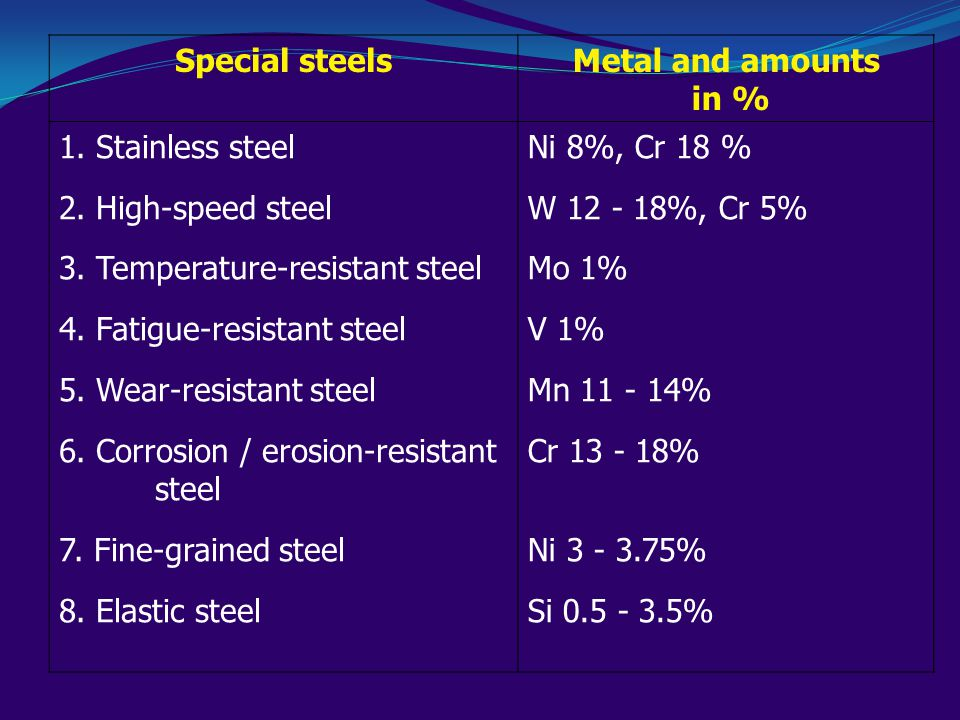 Special steelsMetal and amounts in % 1. Stainless steel 2.