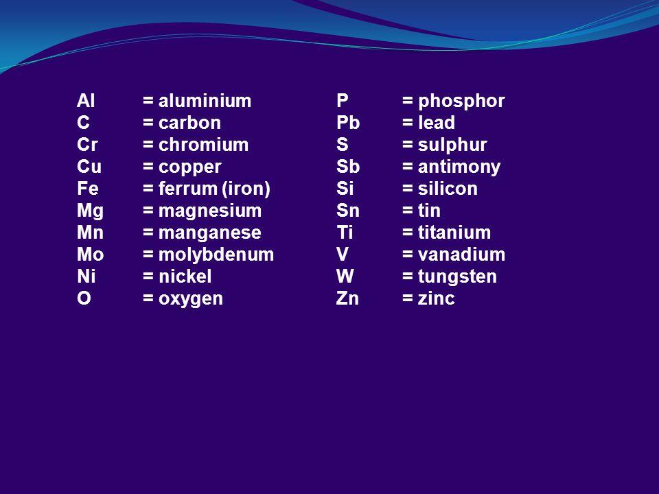 Al= aluminium C= carbon Cr= chromium Cu= copper Fe= ferrum (iron) Mg= magnesium Mn= manganese Mo= molybdenum Ni= nickel O= oxygen P= phosphor Pb= lead S= sulphur Sb= antimony Si= silicon Sn= tin Ti= titanium V= vanadium W= tungsten Zn= zinc