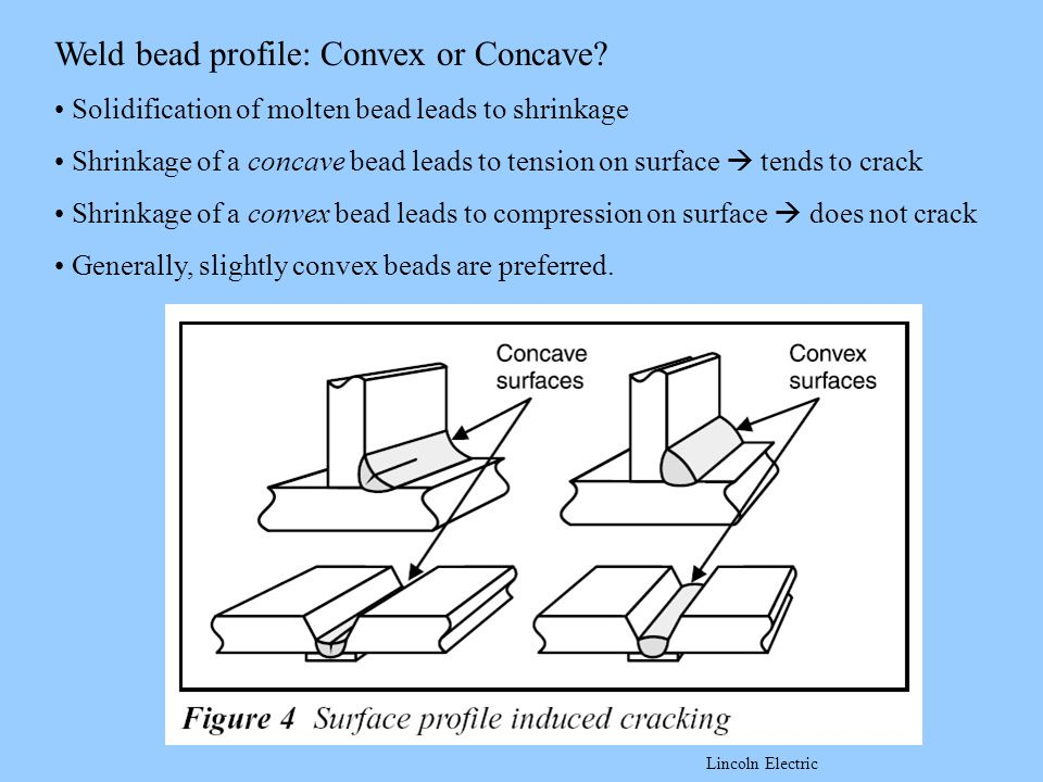 Weld bead profile: Convex or Concave.