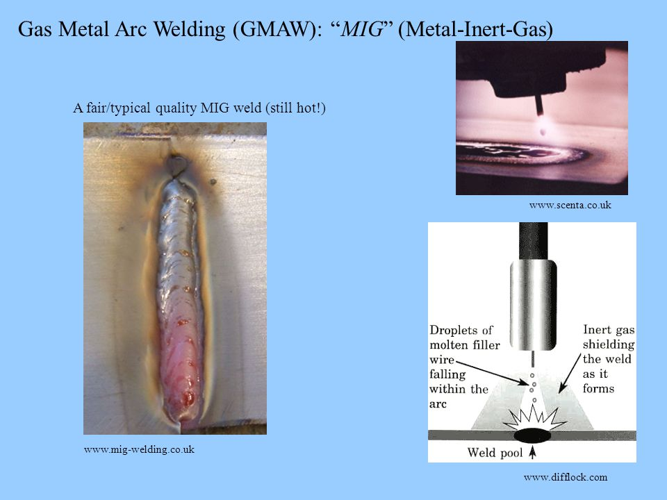 www.difflock.com www.scenta.co.uk www.mig-welding.co.uk Gas Metal Arc Welding (GMAW): MIG (Metal-Inert-Gas) A fair/typical quality MIG weld (still hot!)