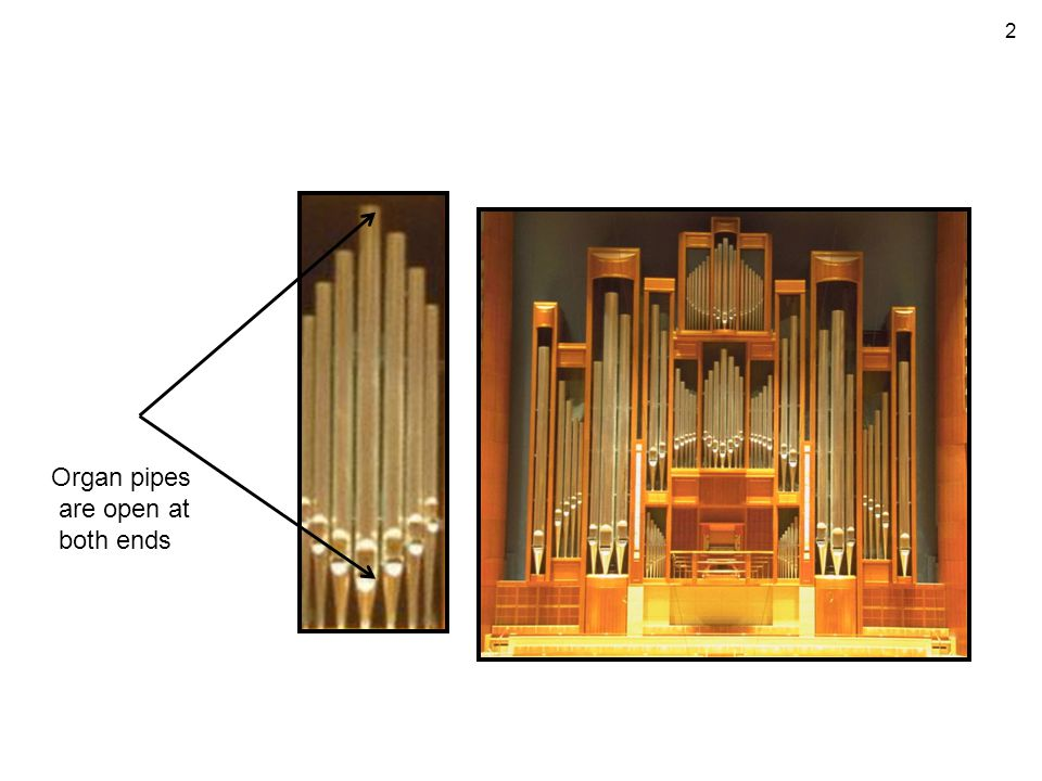 2 Organ pipes are open at both ends