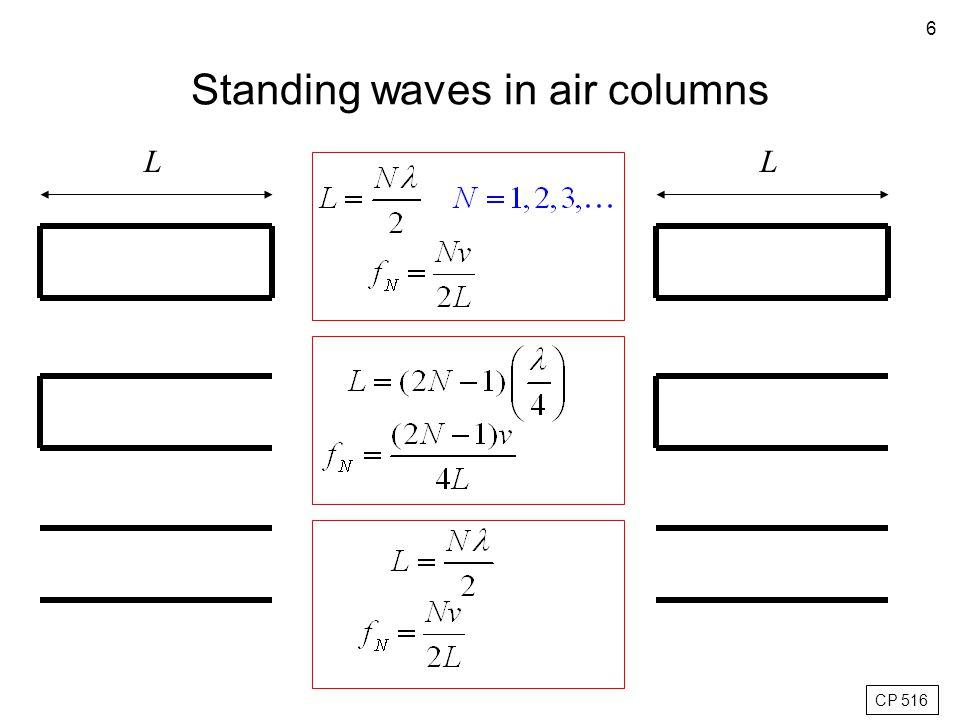 6 Standing waves in air columns LL CP 516