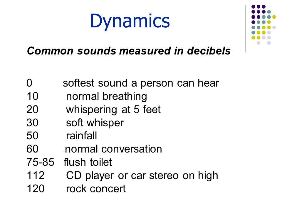 When applied to music, dynamics are referred to by the abbreviations of the Italian terms for loud and soft— Abbr.