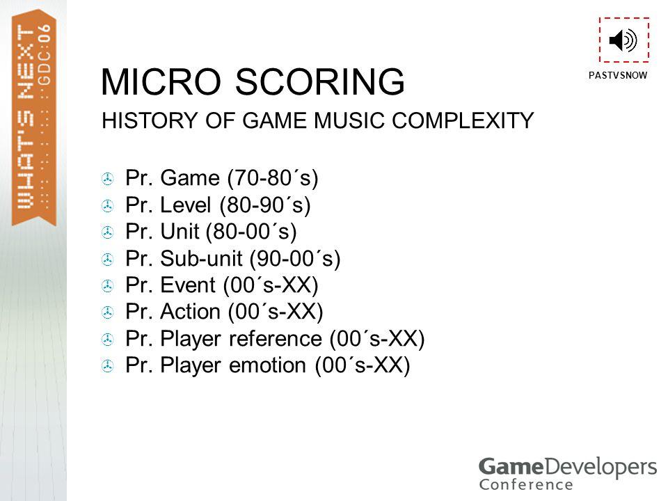  Pr. Game (70-80´s)  Pr. Level (80-90´s)  Pr.