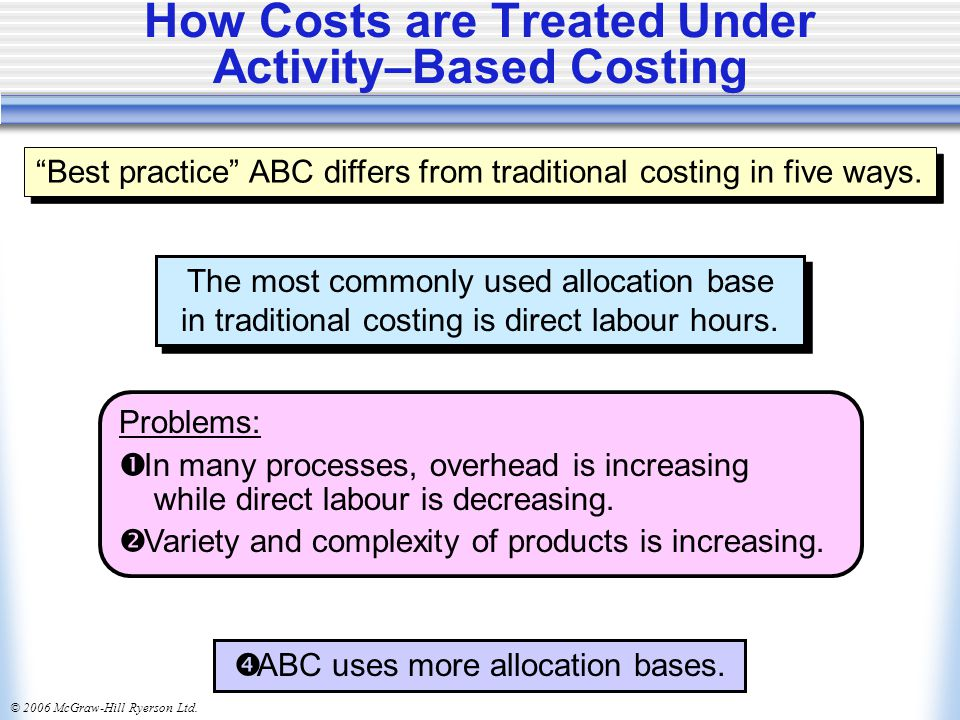 © 2006 McGraw-Hill Ryerson Ltd. How Costs are Treated Under Activity–Based Costing Problems:  In many processes, overhead is increasing while direct