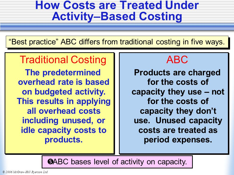 "© 2006 McGraw-Hill Ryerson Ltd. How Costs are Treated Under Activity–Based Costing ""Best practice"" ABC differs from traditional costing in five ways."