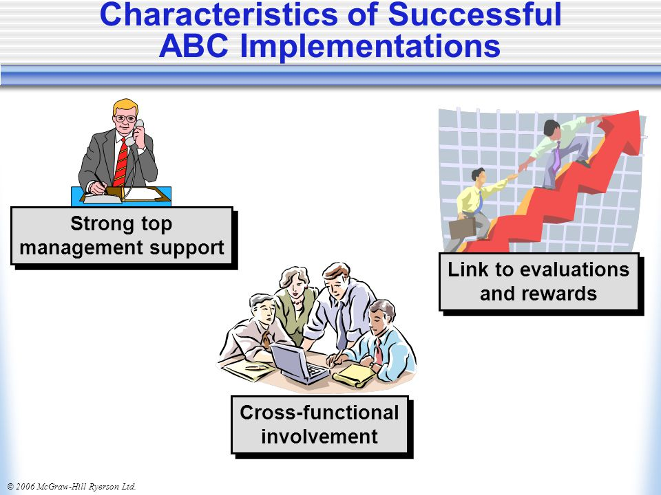 © 2006 McGraw-Hill Ryerson Ltd. Characteristics of Successful ABC Implementations Strong top management support Cross-functional involvement Link to e