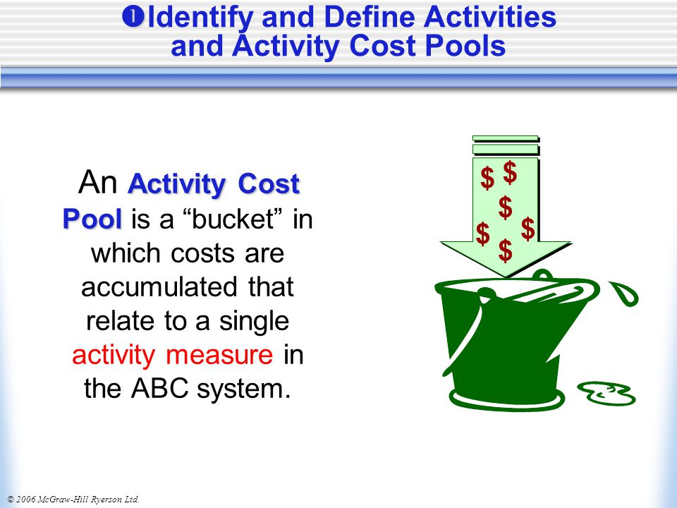"© 2006 McGraw-Hill Ryerson Ltd.   Identify and Define Activities and Activity Cost Pools Activity Cost Pool An Activity Cost Pool is a ""bucket"" in w"