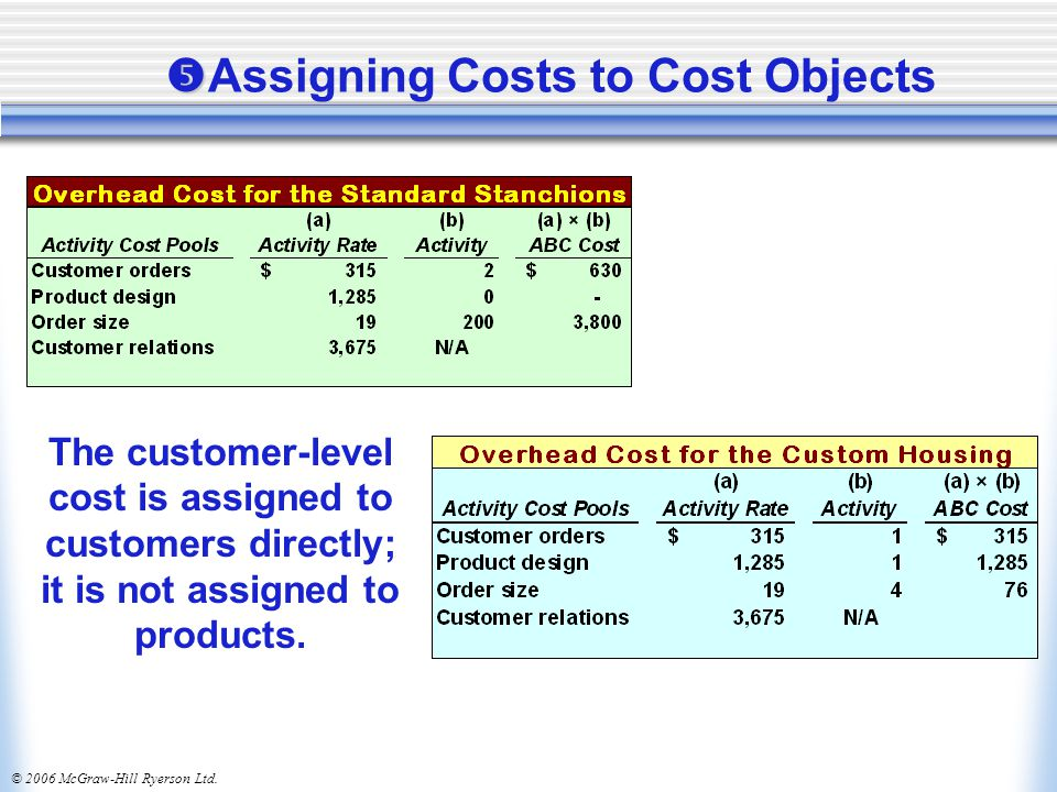 © 2006 McGraw-Hill Ryerson Ltd.   Assigning Costs to Cost Objects The customer-level cost is assigned to customers directly; it is not assigned to p