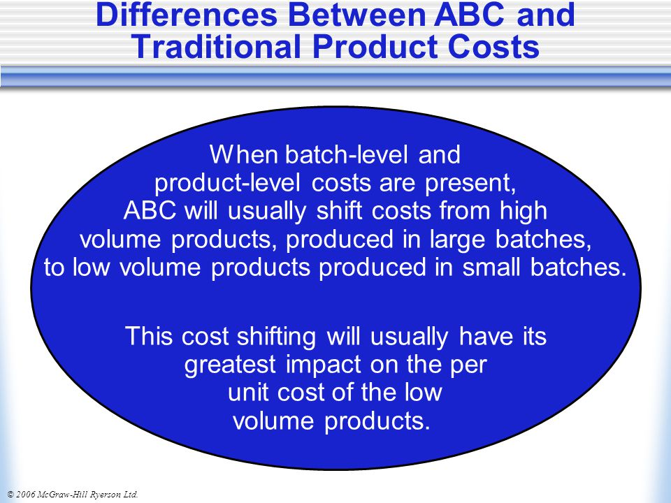 © 2006 McGraw-Hill Ryerson Ltd. Differences Between ABC and Traditional Product Costs When batch-level and product-level costs are present, ABC will u