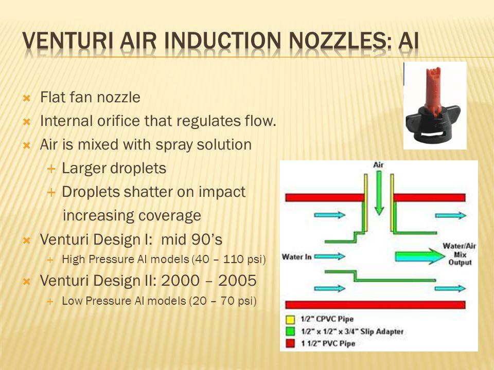  Flat fan nozzle  Internal orifice that regulates flow.