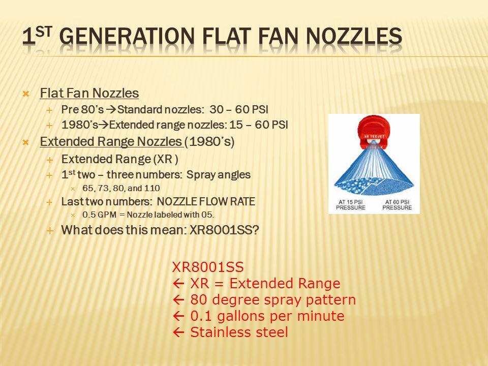  Flat Fan Nozzles  Pre 80's  Standard nozzles: 30 – 60 PSI  1980's  Extended range nozzles: 15 – 60 PSI  Extended Range Nozzles (1980's)  Exten