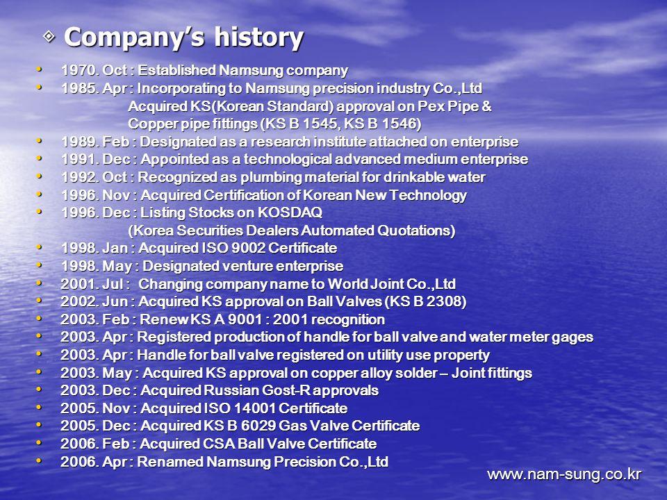 ◈ Company's history 1970. Oct : Established Namsung company 1970.