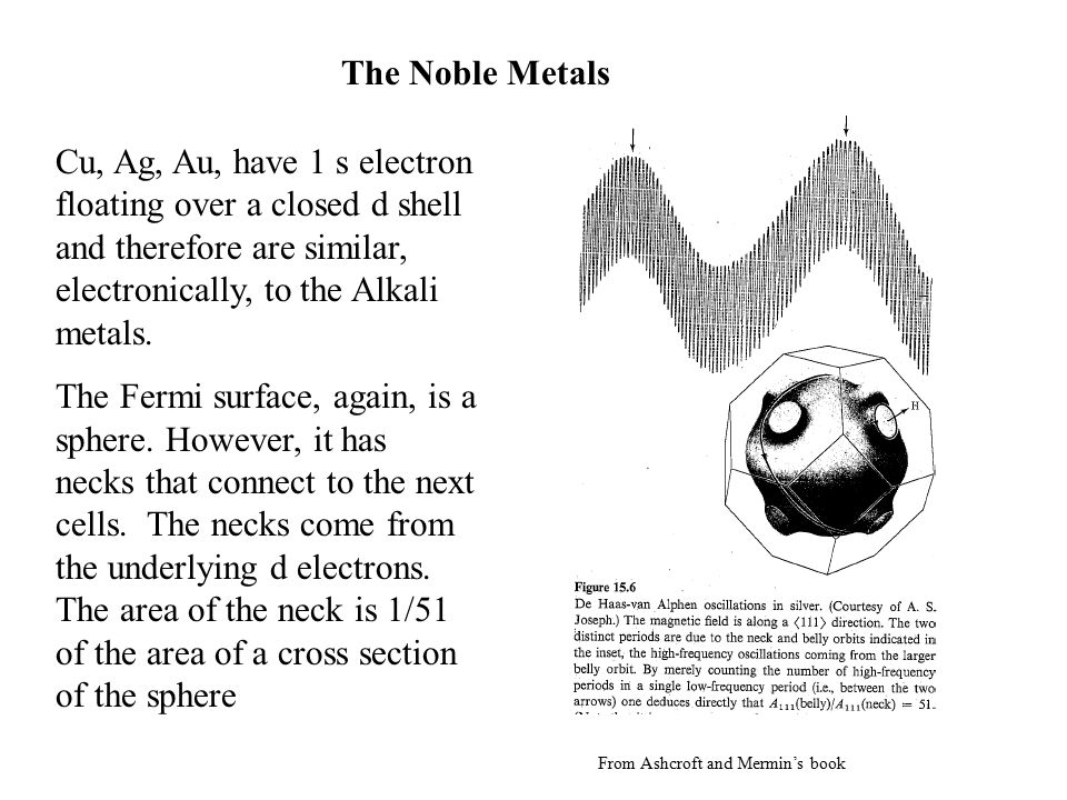 The Noble Metals Cu, Ag, Au, have 1 s electron floating over a closed d shell and therefore are similar, electronically, to the Alkali metals.