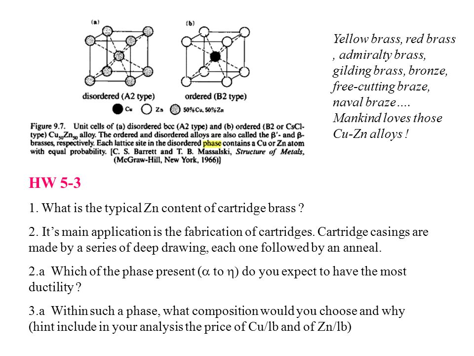 HW 5-3 1.What is the typical Zn content of cartridge brass .