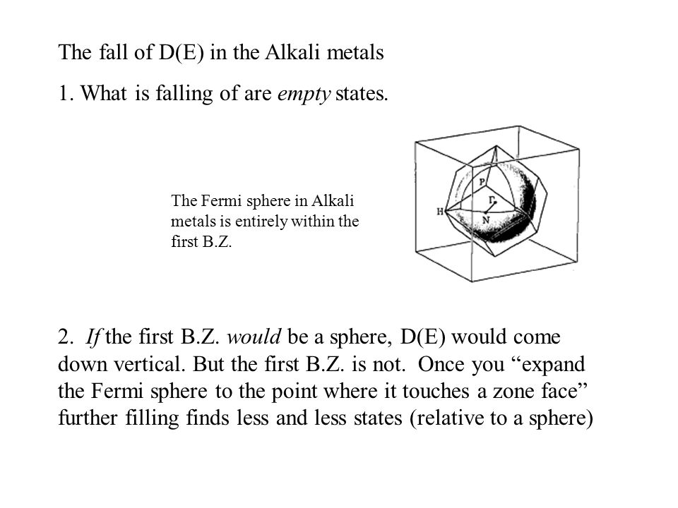 The fall of D(E) in the Alkali metals 1.What is falling of are empty states.