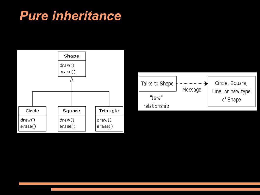 Pure inheritance