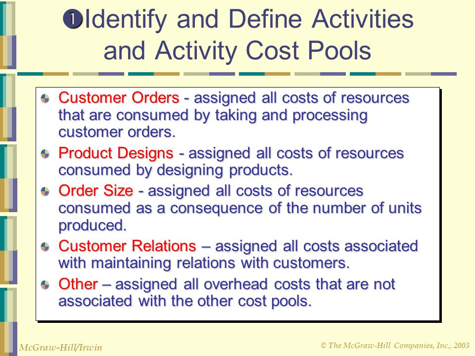 © The McGraw-Hill Companies, Inc., 2003 McGraw-Hill/Irwin   Identify and Define Activities and Activity Cost Pools Customer Orders - assigned all costs of resources that are consumed by taking and processing customer orders.