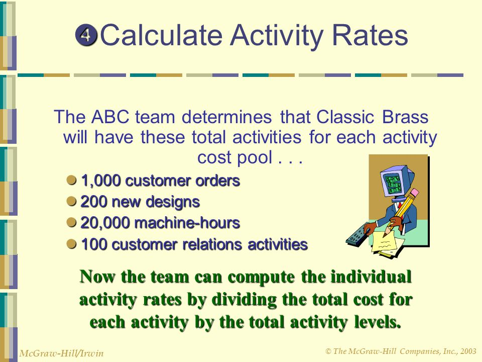 © The McGraw-Hill Companies, Inc., 2003 McGraw-Hill/Irwin   Calculate Activity Rates The ABC team determines that Classic Brass will have these total activities for each activity cost pool...