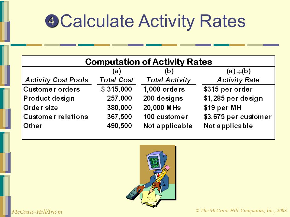 © The McGraw-Hill Companies, Inc., 2003 McGraw-Hill/Irwin   Calculate Activity Rates ÷