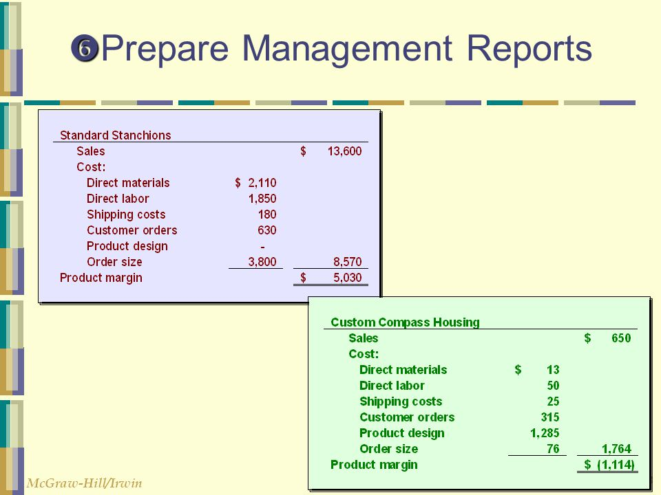 © The McGraw-Hill Companies, Inc., 2003 McGraw-Hill/Irwin   Prepare Management Reports