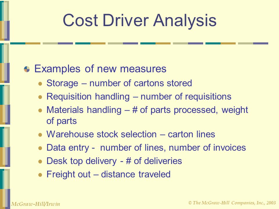 © The McGraw-Hill Companies, Inc., 2003 McGraw-Hill/Irwin Cost Driver Analysis Examples of new measures Storage – number of cartons stored Requisition handling – number of requisitions Materials handling – # of parts processed, weight of parts Warehouse stock selection – carton lines Data entry - number of lines, number of invoices Desk top delivery - # of deliveries Freight out – distance traveled