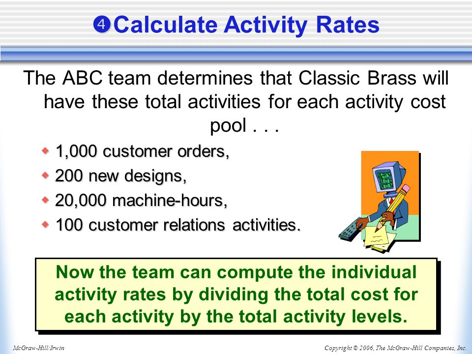 Copyright © 2006, The McGraw-Hill Companies, Inc.McGraw-Hill/Irwin   Calculate Activity Rates The ABC team determines that Classic Brass will have t