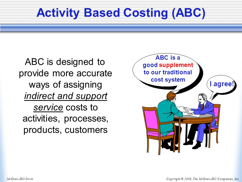 Copyright © 2006, The McGraw-Hill Companies, Inc.McGraw-Hill/Irwin Activity Based Costing (ABC) ABC is designed to provide more accurate ways of assig