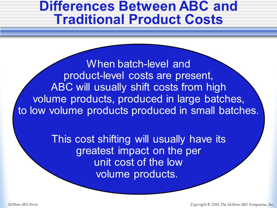 Copyright © 2006, The McGraw-Hill Companies, Inc.McGraw-Hill/Irwin Differences Between ABC and Traditional Product Costs When batch-level and product-