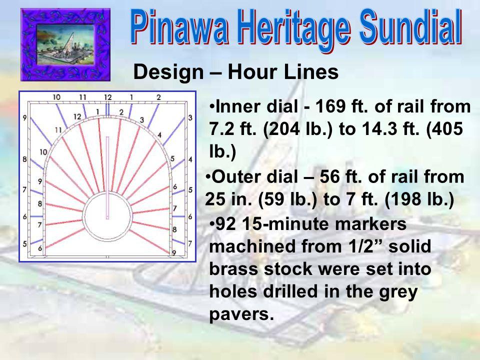Design – Hour Lines Inner dial - 169 ft. of rail from 7.2 ft. (204 lb.) to 14.3 ft. (405 lb.) Outer dial – 56 ft. of rail from 25 in. (59 lb.) to 7 ft
