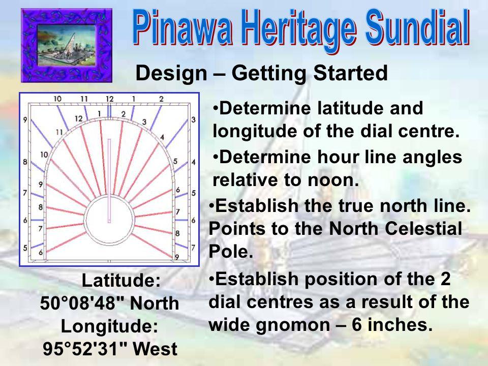 Design – Getting Started Determine latitude and longitude of the dial centre. Latitude: 50°08'48