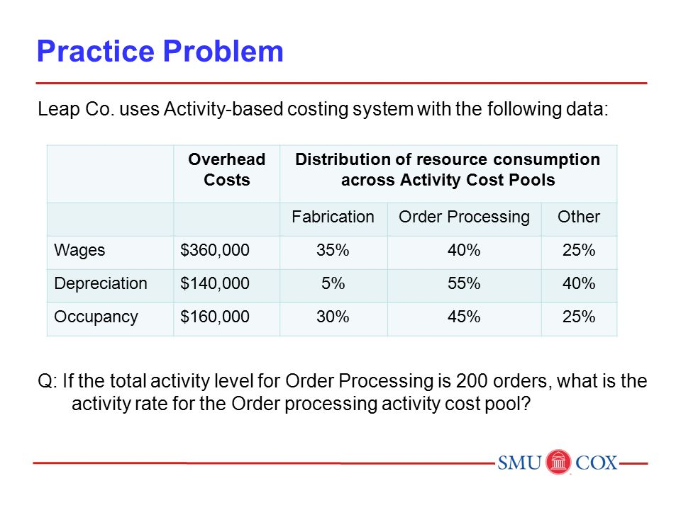 Practice Problem Leap Co. uses Activity-based costing system with the following data: Q: If the total activity level for Order Processing is 200 order