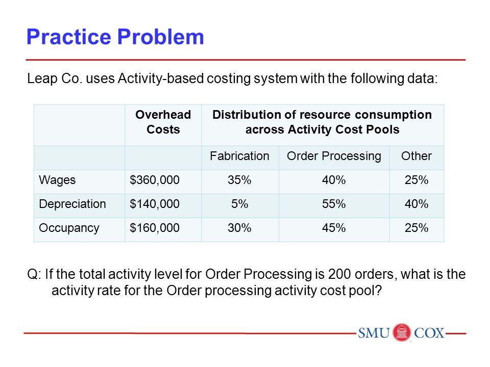 Practice Problem Leap Co.