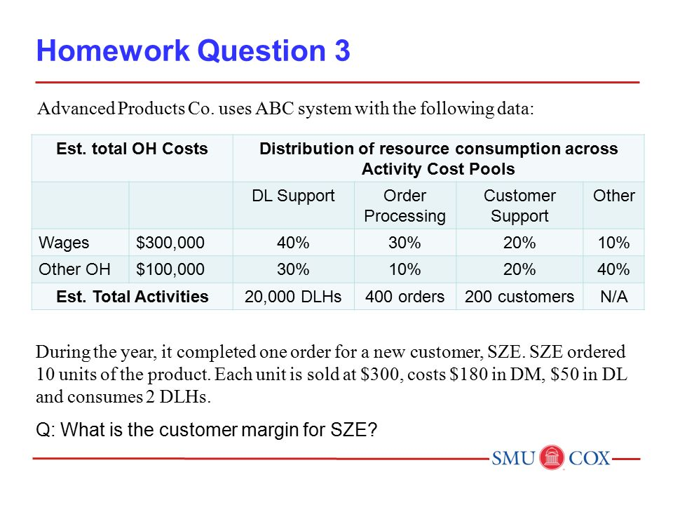 Homework Question 3 Advanced Products Co.uses ABC system with the following data: Est.