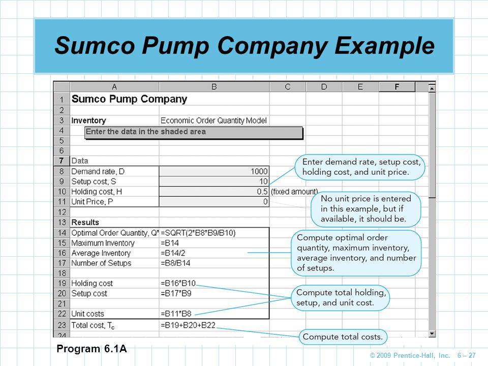 © 2009 Prentice-Hall, Inc. 6 – 27 Sumco Pump Company Example Program 6.1A