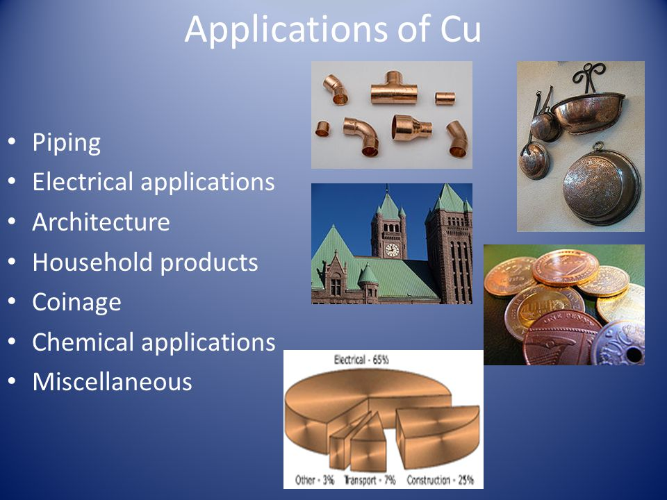 Applications of Cu Piping Electrical applications Architecture Household products Coinage Chemical applications Miscellaneous